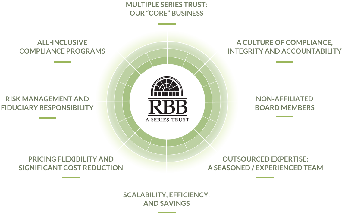 why-RBB-chart